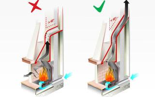 Общие рекомендации по устройству дымоходов