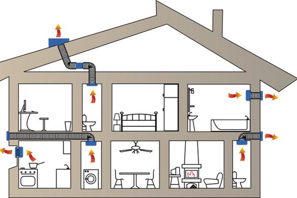 Как сделать вытяжку в туалет в частном доме 444